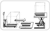 Mesa hidraulica de tijera extraplana. Haga click para ampliar.