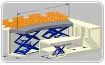 Mesa elevadora para escenarios teatros y auditorios. Haga click para ampliar.