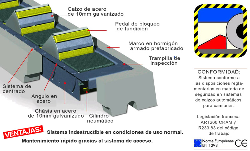 calzos-automaticos-ruedas-camion-muelle-carga-big