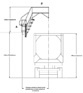 plano de pasarela cistena para camiones